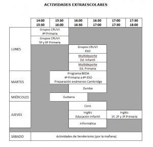Actividades extraescolares 15-16